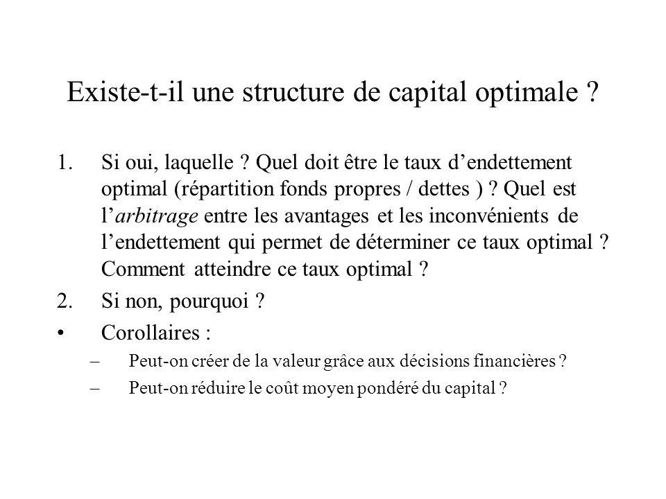 Existe-t-il une structure de capital optimale ? 1.Si oui, laquelle ? Quel doit être le taux dendettement optimal (répartition fonds propres / dettes )