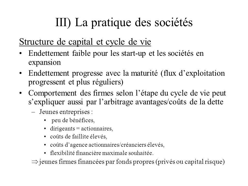 III) La pratique des sociétés Structure de capital et cycle de vie Endettement faible pour les start-up et les sociétés en expansion Endettement progr