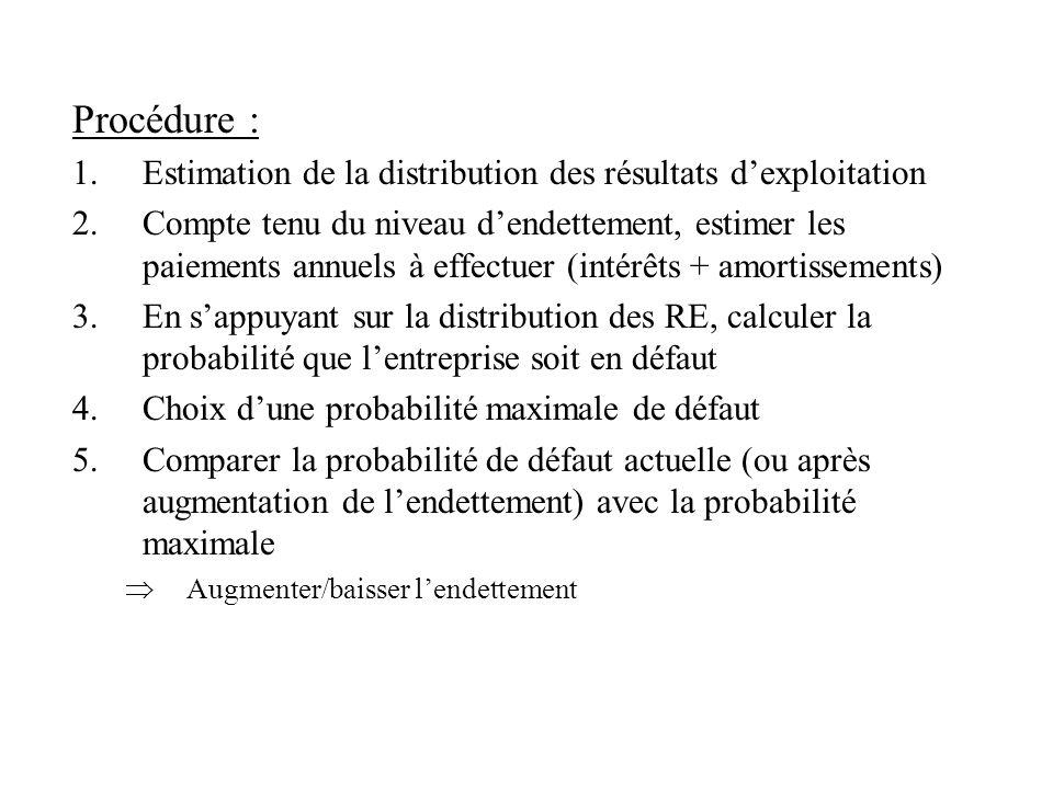 Procédure : 1.Estimation de la distribution des résultats dexploitation 2.Compte tenu du niveau dendettement, estimer les paiements annuels à effectue