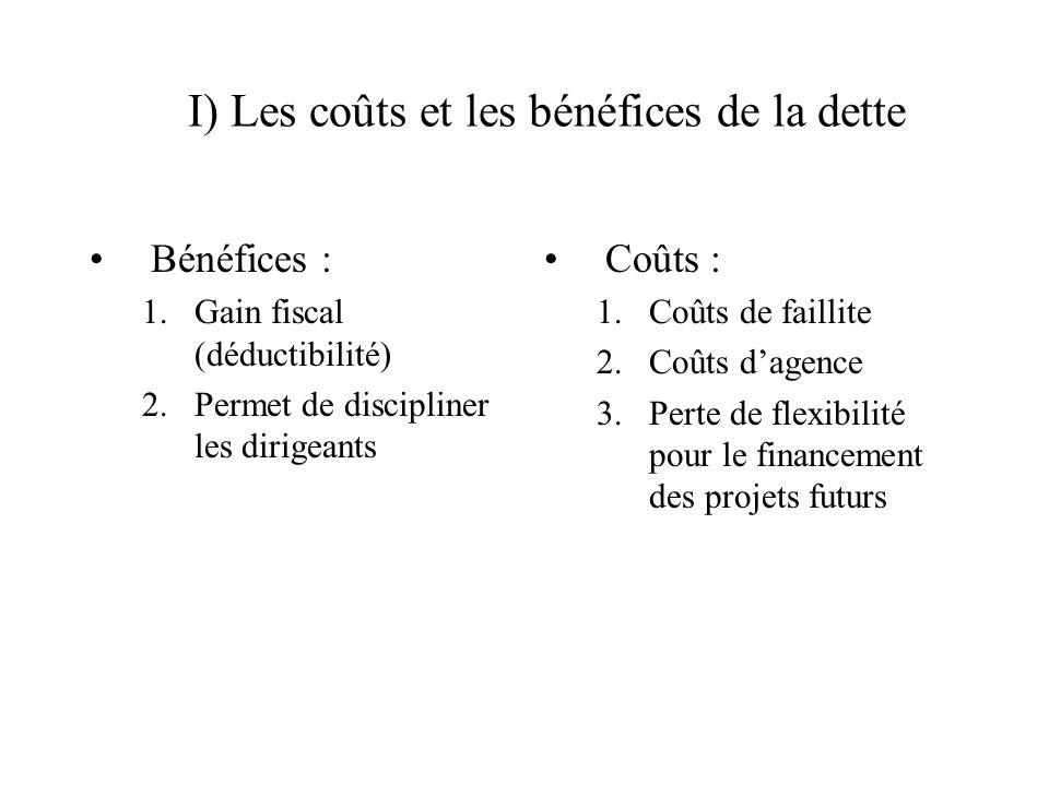 Les bénéfices de la dette : 1) Le gain fiscal Peut être appréhendé de 2 manières : 1.Le coût net de la dette est égal à r D (1- ) Avec r D, le taux nominal et, le taux IS 2.La valeur actuelle des économies fiscales liées aux payements dintérêts.