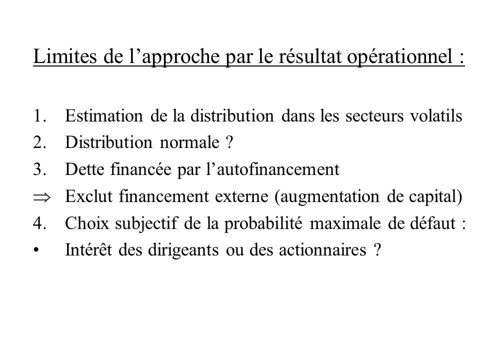Limites de lapproche par le résultat opérationnel : 1.Estimation de la distribution dans les secteurs volatils 2.Distribution normale ? 3.Dette financ