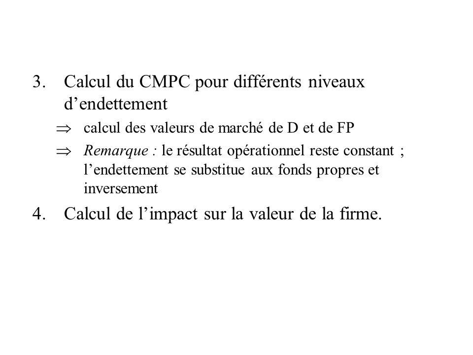 3.Calcul du CMPC pour différents niveaux dendettement calcul des valeurs de marché de D et de FP Remarque : le résultat opérationnel reste constant ;