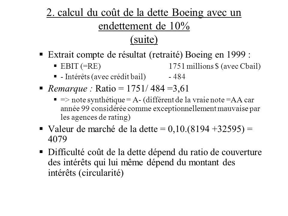 2. calcul du coût de la dette Boeing avec un endettement de 10% (suite) Extrait compte de résultat (retraité) Boeing en 1999 : EBIT (=RE)1751 millions