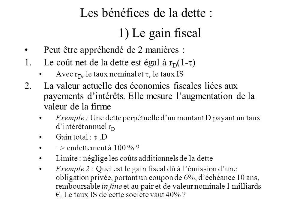 Les bénéfices de la dette : 1) Le gain fiscal Peut être appréhendé de 2 manières : 1.Le coût net de la dette est égal à r D (1- ) Avec r D, le taux no