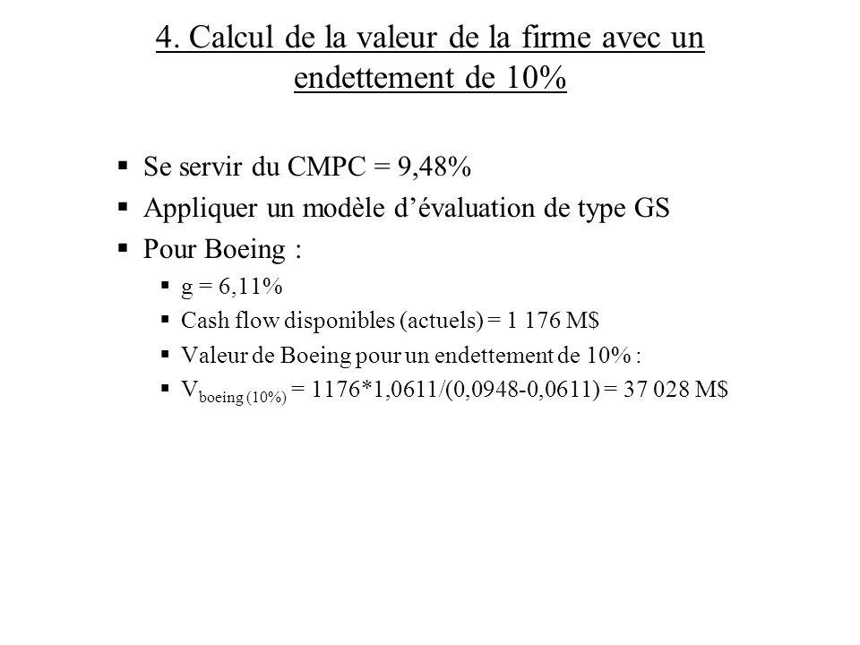 4. Calcul de la valeur de la firme avec un endettement de 10% Se servir du CMPC = 9,48% Appliquer un modèle dévaluation de type GS Pour Boeing : g = 6