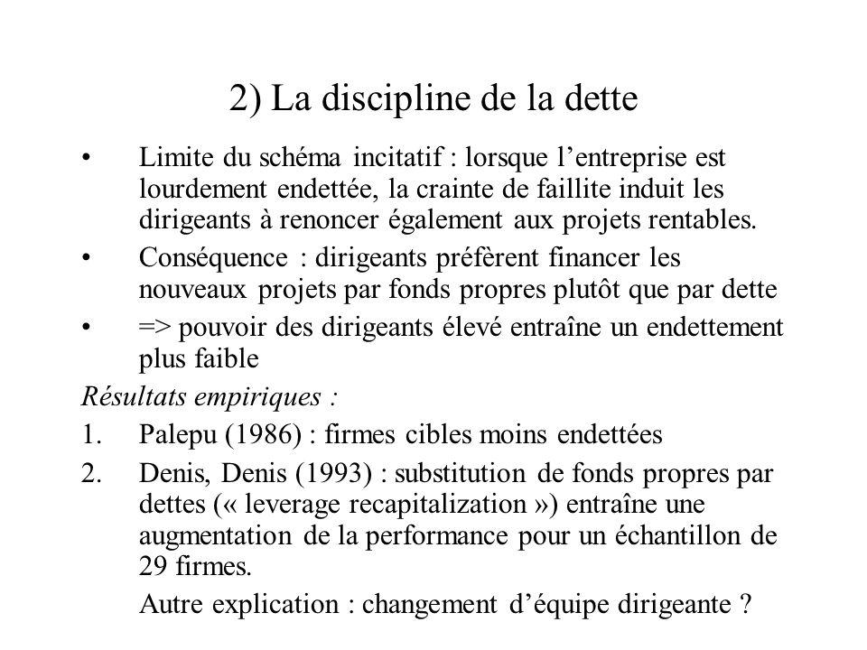 2) La discipline de la dette Limite du schéma incitatif : lorsque lentreprise est lourdement endettée, la crainte de faillite induit les dirigeants à