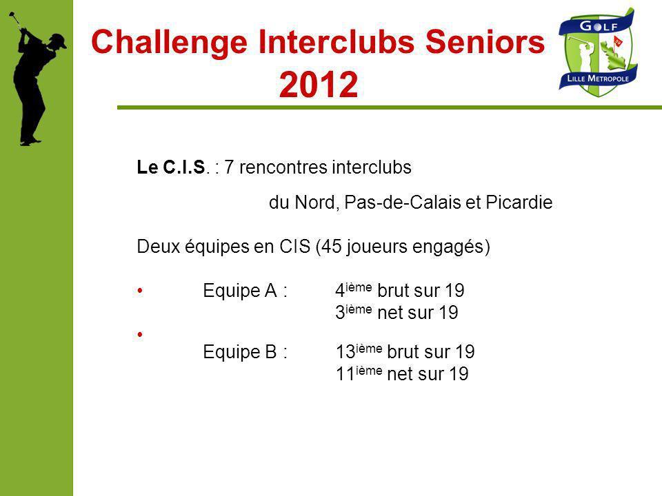 Challenge Interclubs Seniors 2012 Le C.I.S. : 7 rencontres interclubs du Nord, Pas-de-Calais et Picardie Deux équipes en CIS (45 joueurs engagés) Equi