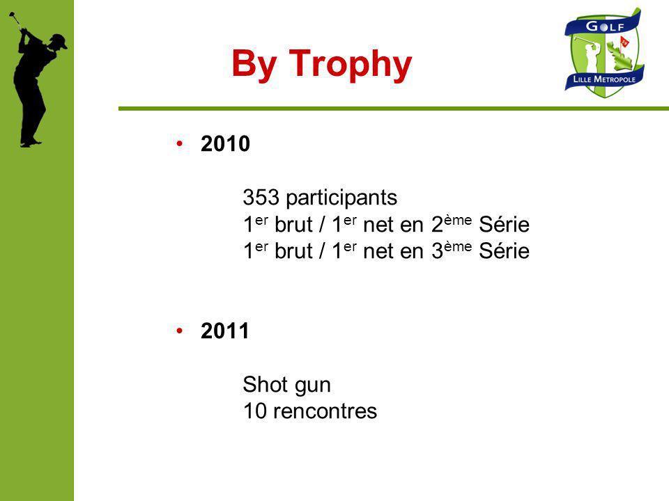 By Trophy 2010 353 participants 1 er brut / 1 er net en 2 ème Série 1 er brut / 1 er net en 3 ème Série 2011 Shot gun 10 rencontres