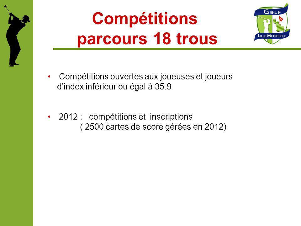 Compétitions parcours 18 trous Compétitions ouvertes aux joueuses et joueurs dindex inférieur ou égal à 35.9 2012 : compétitions et inscriptions ( 250