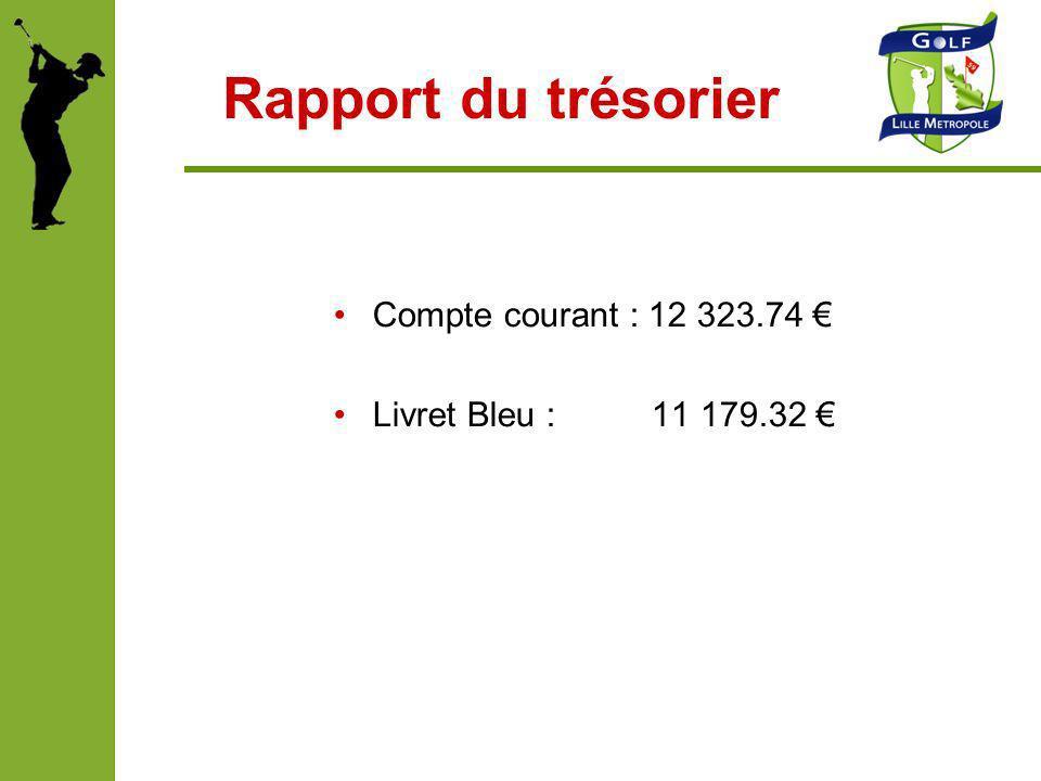 Rapport du trésorier Compte courant : 12 323.74 Livret Bleu : 11 179.32