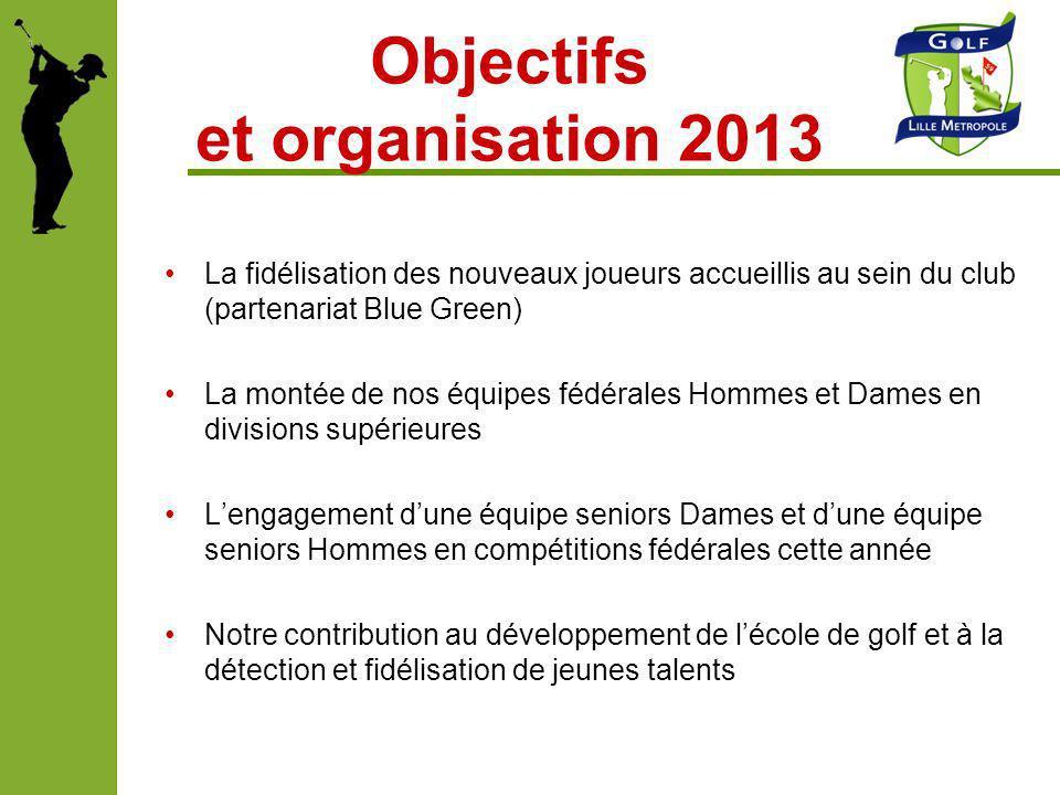 Objectifs et organisation 2013 La fidélisation des nouveaux joueurs accueillis au sein du club (partenariat Blue Green) La montée de nos équipes fédér