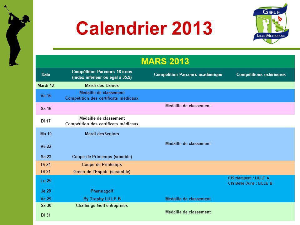 Calendrier 2013 MARS 2013 Date Compétition Parcours 18 trous (index inférieur ou égal à 35.9) Compétition Parcours académiqueCompétitions extérieures
