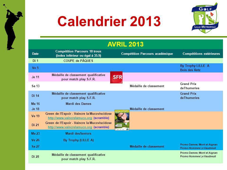 Calendrier 2013 AVRIL 2013 Date Compétition Parcours 18 trous (index inférieur ou égal à 35.9) Compétition Parcours académiqueCompétitions extérieures