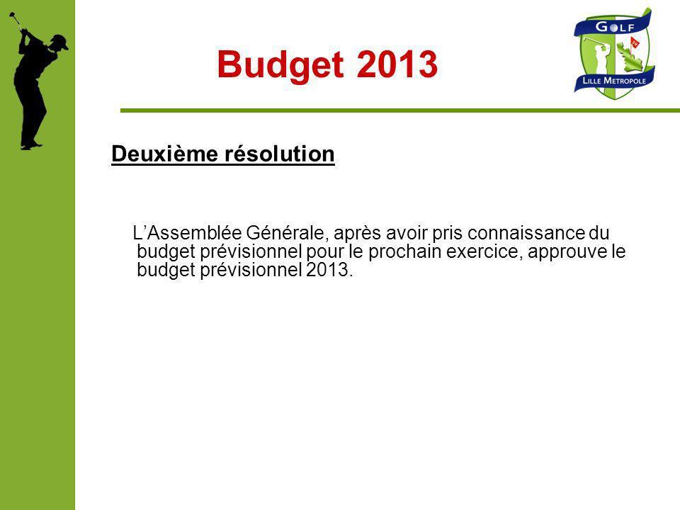 Budget 2013 Deuxième résolution LAssemblée Générale, après avoir pris connaissance du budget prévisionnel pour le prochain exercice, approuve le budge