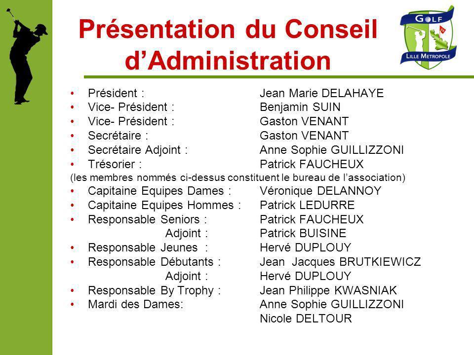 Présentation du Conseil dAdministration Président : Jean Marie DELAHAYE Vice- Président : Benjamin SUIN Vice- Président : Gaston VENANT Secrétaire : G