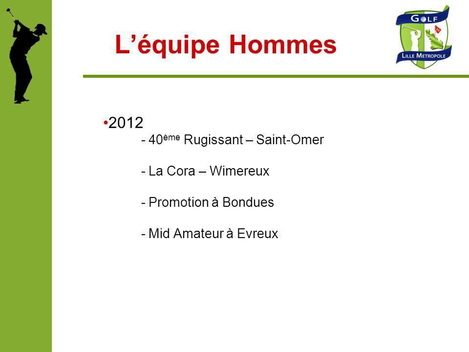 Léquipe Hommes 2012 - 40 ème Rugissant – Saint-Omer - La Cora – Wimereux - Promotion à Bondues - Mid Amateur à Evreux