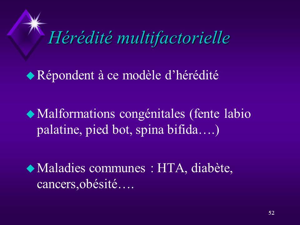 52 Hérédité multifactorielle u Répondent à ce modèle dhérédité u Malformations congénitales (fente labio palatine, pied bot, spina bifida….) u Maladie