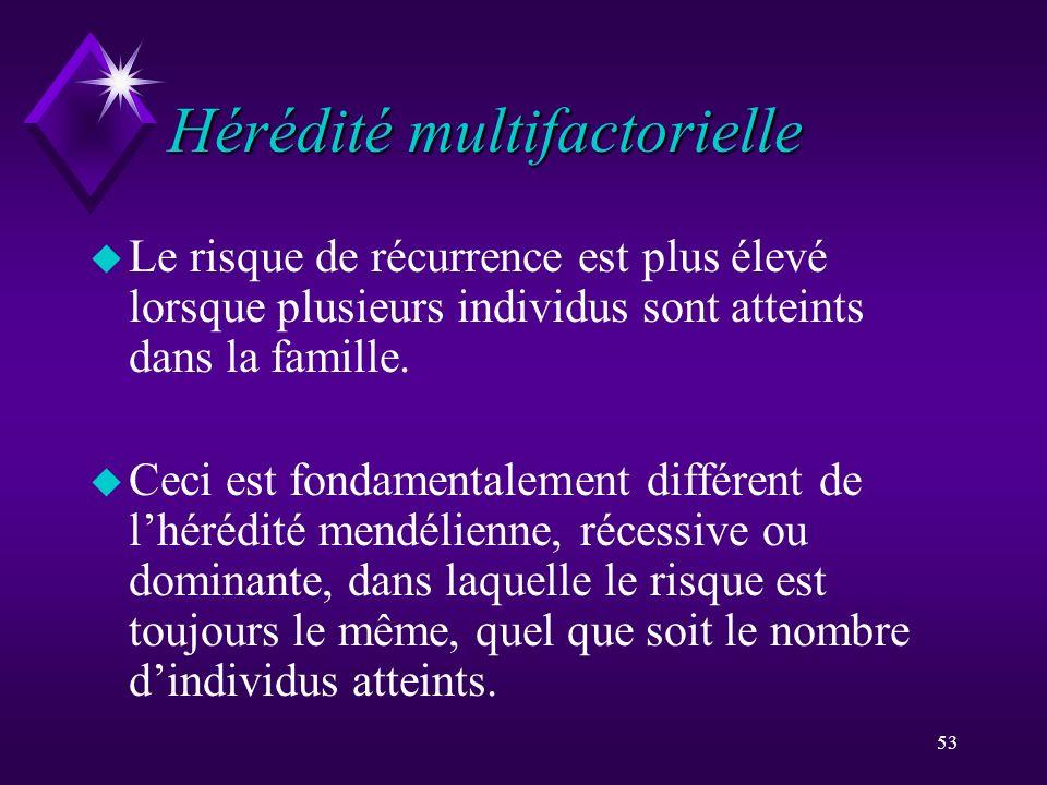 53 Hérédité multifactorielle u Le risque de récurrence est plus élevé lorsque plusieurs individus sont atteints dans la famille. u Ceci est fondamenta