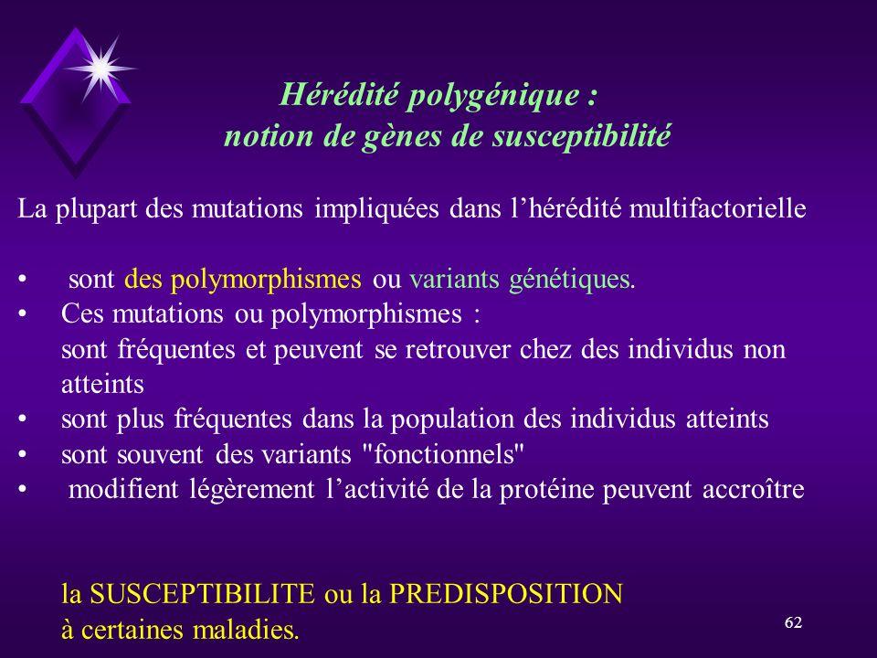 62 Hérédité polygénique : notion de gènes de susceptibilité La plupart des mutations impliquées dans lhérédité multifactorielle sont des polymorphisme
