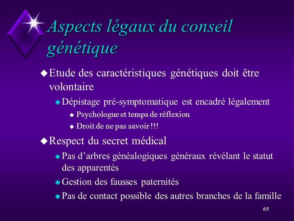 65 Aspects légaux du conseil génétique u Etude des caractéristiques génétiques doit être volontaire u Dépistage pré-symptomatique est encadré légaleme