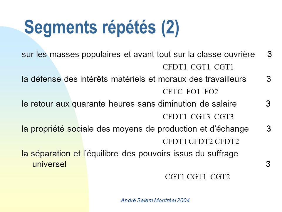 André Salem Montréal 2004 Segments répétés (2) sur les masses populaires et avant tout sur la classe ouvrière 3 CFDT1 CGT1 CGT1 la défense des intérêts matériels et moraux des travailleurs 3 CFTC FO1 FO2 le retour aux quarante heures sans diminution de salaire 3 CFDT1 CGT3 CGT3 la propriété sociale des moyens de production et déchange 3 CFDT1 CFDT2 CFDT2 la séparation et léquilibre des pouvoirs issus du suffrage universel 3 CGT1 CGT1 CGT2
