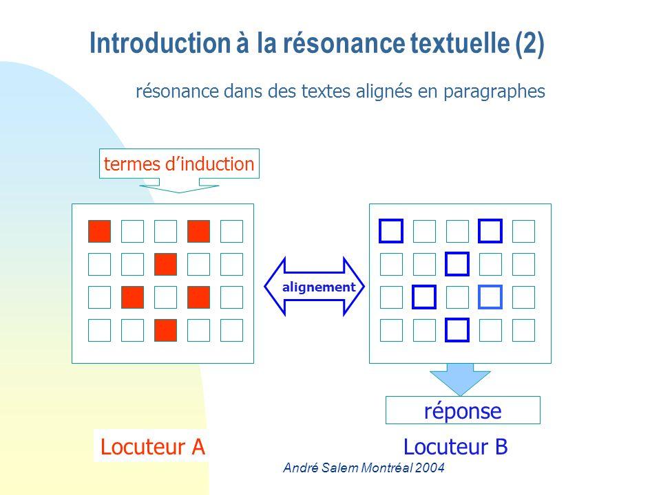 André Salem Montréal 2004 Introduction à la résonance textuelle (2) résonance dans des textes alignés en paragraphes termes dinduction alignement Locuteur ALocuteur B réponse