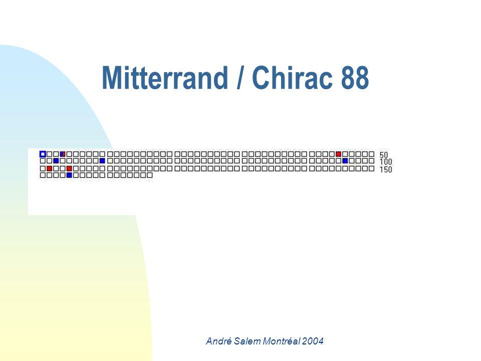 André Salem Montréal 2004 Mitterrand / Chirac 88