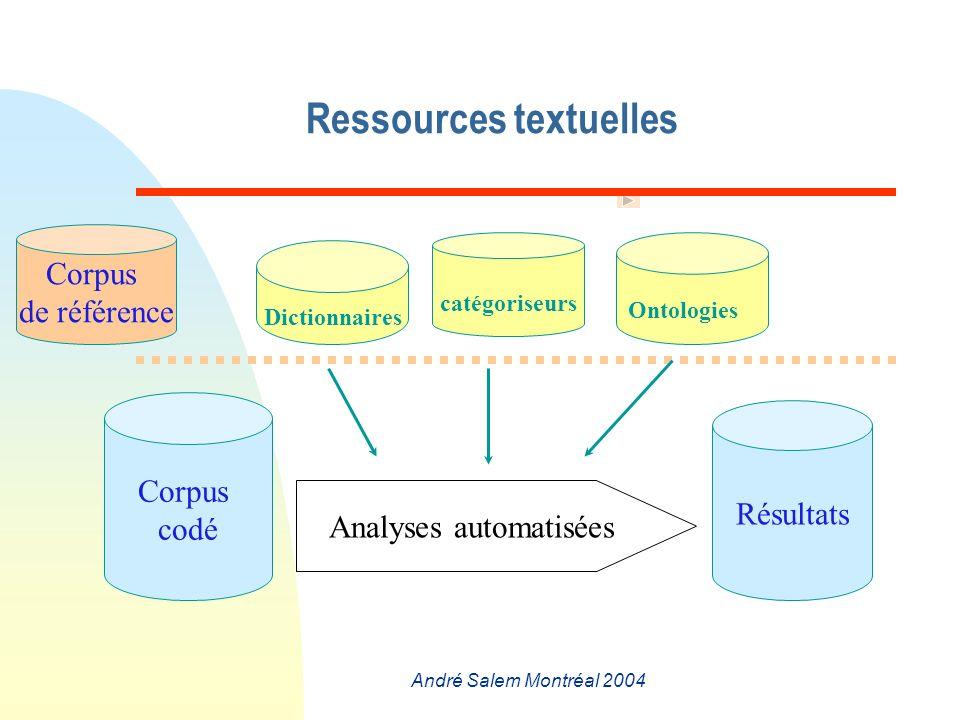 André Salem Montréal 2004 Ressources textuelles Corpus codé Résultats Analyses automatisées catégoriseurs Dictionnaires Ontologies Corpus de référence