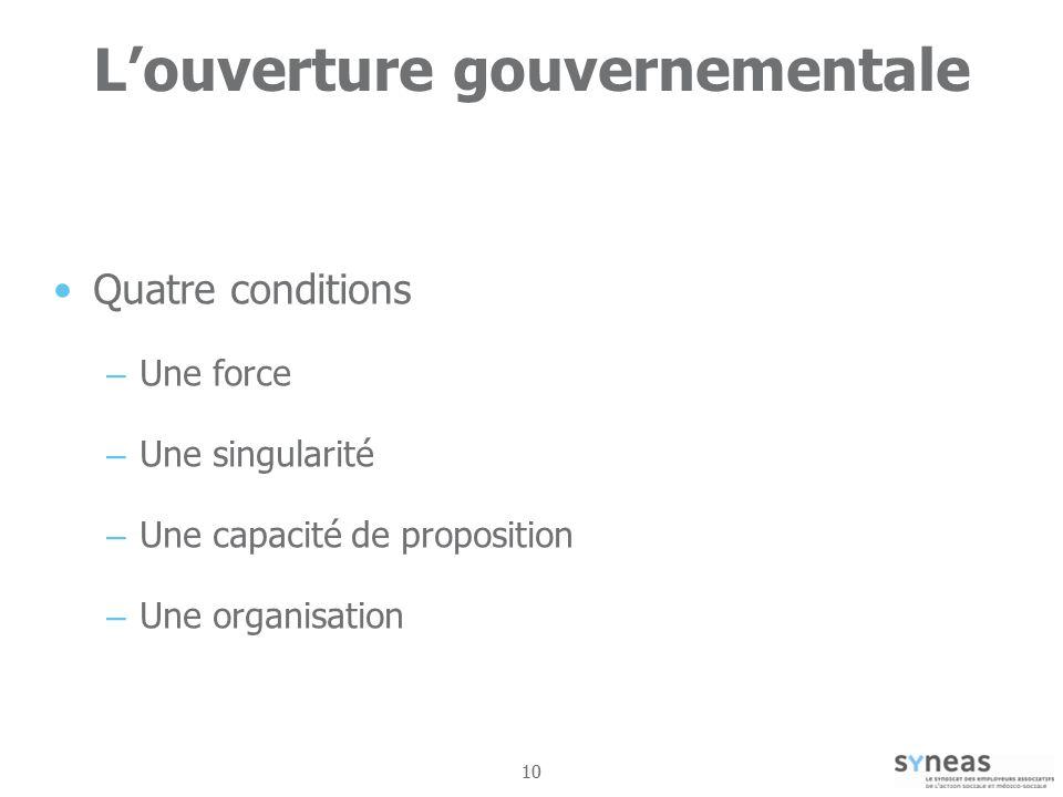 10 Louverture gouvernementale Quatre conditions – Une force – Une singularité – Une capacité de proposition – Une organisation