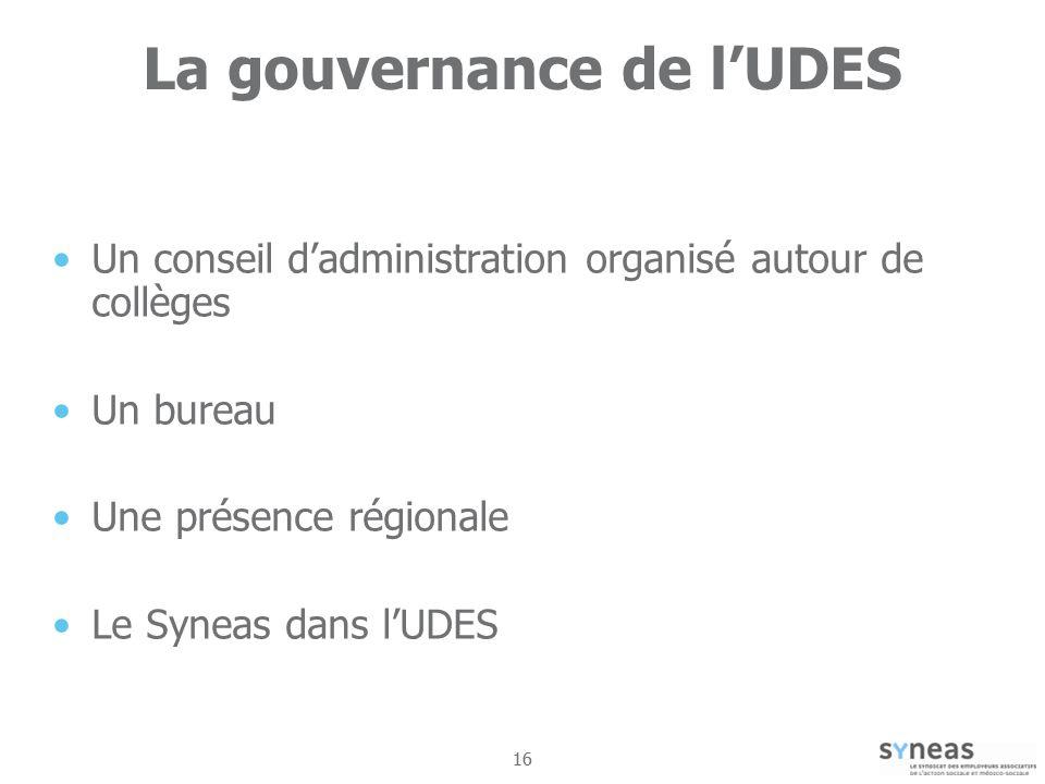 16 La gouvernance de lUDES Un conseil dadministration organisé autour de collèges Un bureau Une présence régionale Le Syneas dans lUDES