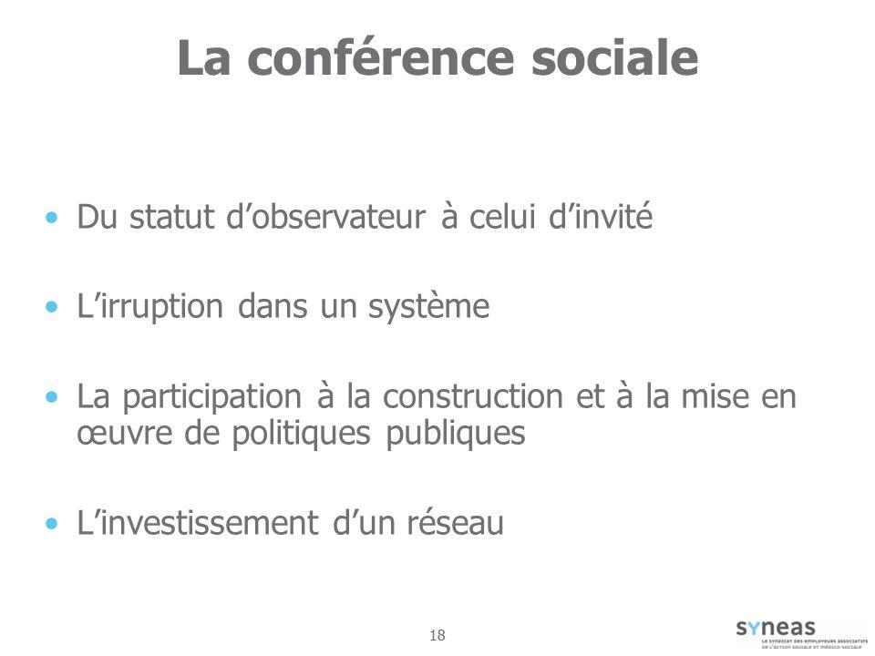 18 La conférence sociale Du statut dobservateur à celui dinvité Lirruption dans un système La participation à la construction et à la mise en œuvre de politiques publiques Linvestissement dun réseau