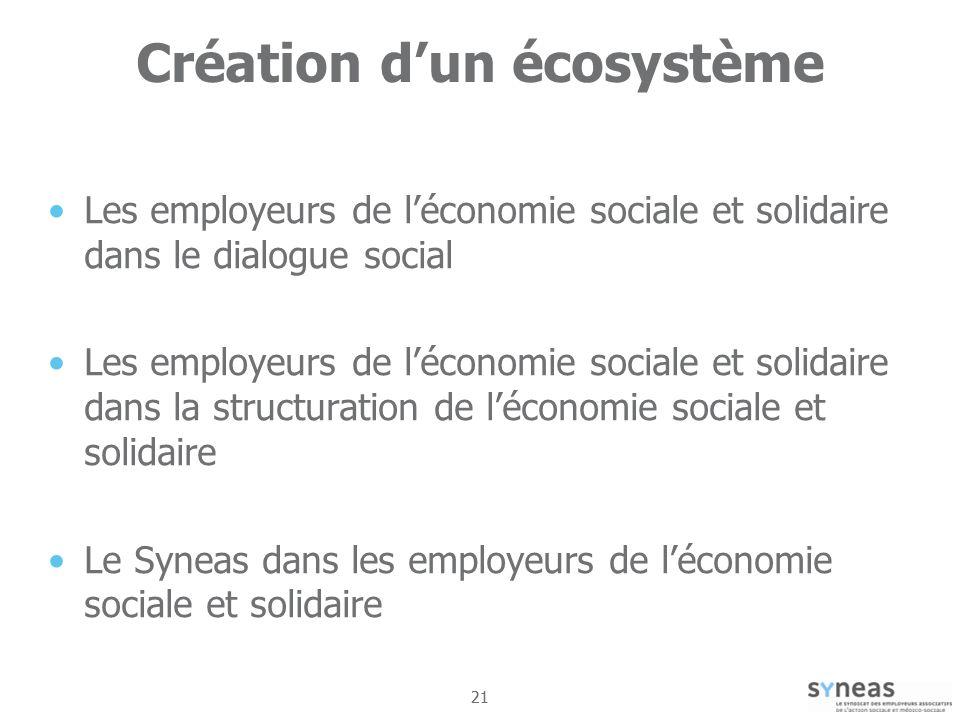 21 Création dun écosystème Les employeurs de léconomie sociale et solidaire dans le dialogue social Les employeurs de léconomie sociale et solidaire dans la structuration de léconomie sociale et solidaire Le Syneas dans les employeurs de léconomie sociale et solidaire