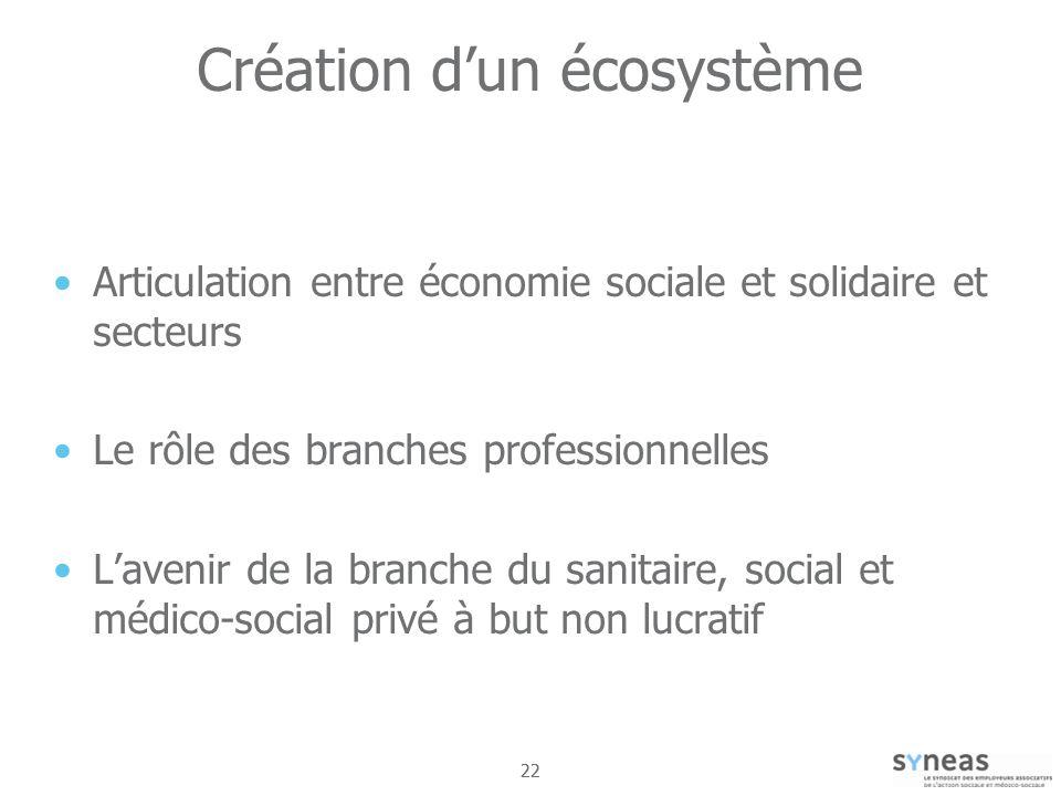 22 Création dun écosystème Articulation entre économie sociale et solidaire et secteurs Le rôle des branches professionnelles Lavenir de la branche du sanitaire, social et médico-social privé à but non lucratif