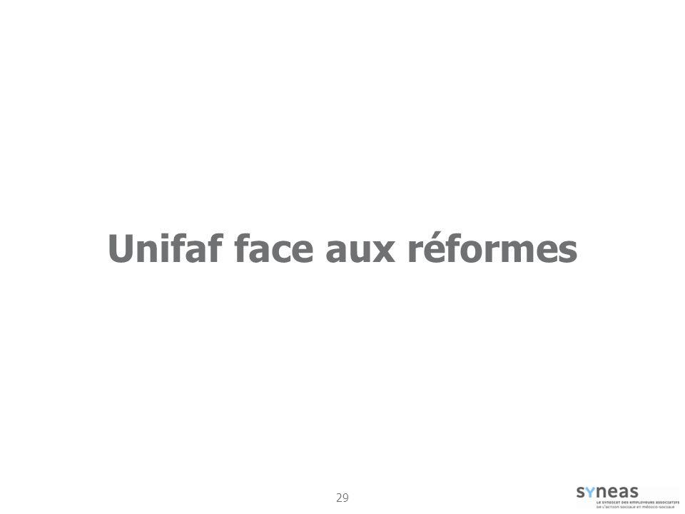 Unifaf face aux réformes 29