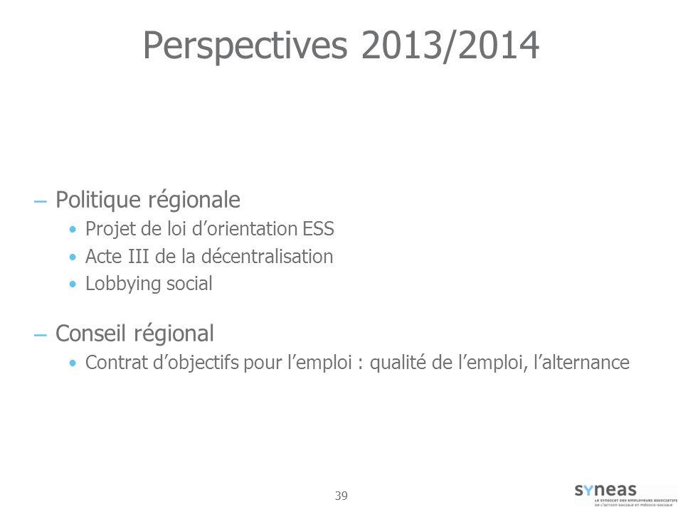 39 Perspectives 2013/2014 – Politique régionale Projet de loi dorientation ESS Acte III de la décentralisation Lobbying social – Conseil régional Contrat dobjectifs pour lemploi : qualité de lemploi, lalternance