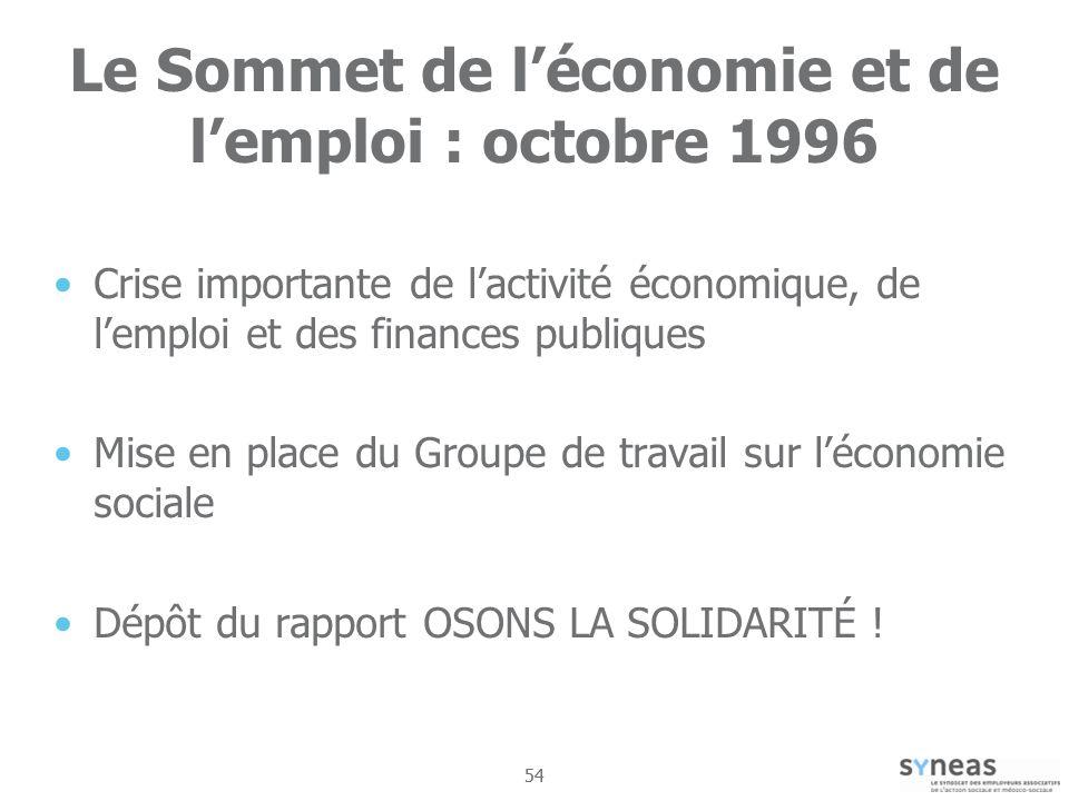 54 Le Sommet de léconomie et de lemploi : octobre 1996 Crise importante de lactivité économique, de lemploi et des finances publiques Mise en place du Groupe de travail sur léconomie sociale Dépôt du rapport OSONS LA SOLIDARITÉ !