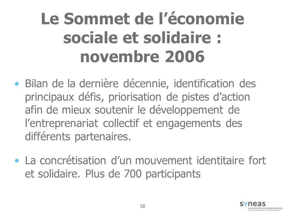 58 Le Sommet de léconomie sociale et solidaire : novembre 2006 Bilan de la dernière décennie, identification des principaux défis, priorisation de pistes daction afin de mieux soutenir le développement de lentreprenariat collectif et engagements des différents partenaires.