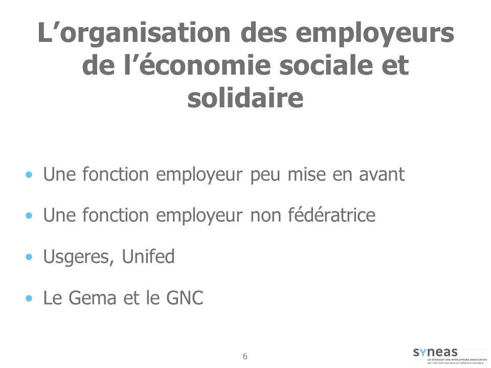 66 Lorganisation des employeurs de léconomie sociale et solidaire Une fonction employeur peu mise en avant Une fonction employeur non fédératrice Usgeres, Unifed Le Gema et le GNC