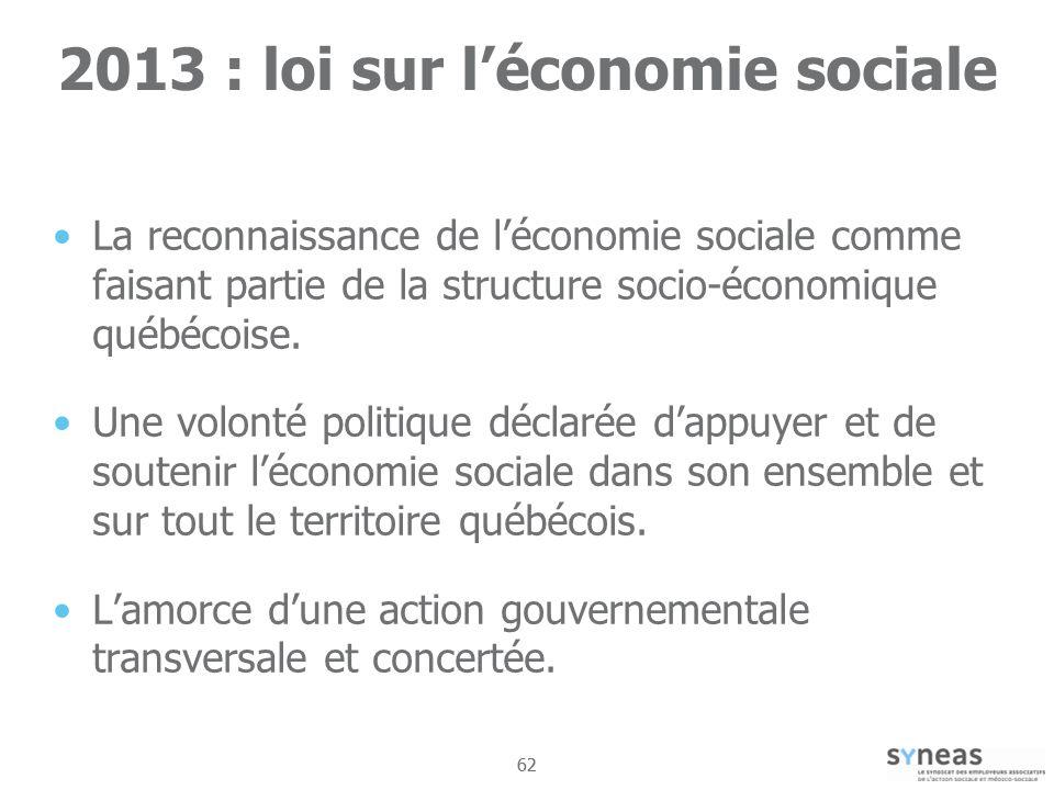 62 2013 : loi sur léconomie sociale La reconnaissance de léconomie sociale comme faisant partie de la structure socio-économique québécoise.