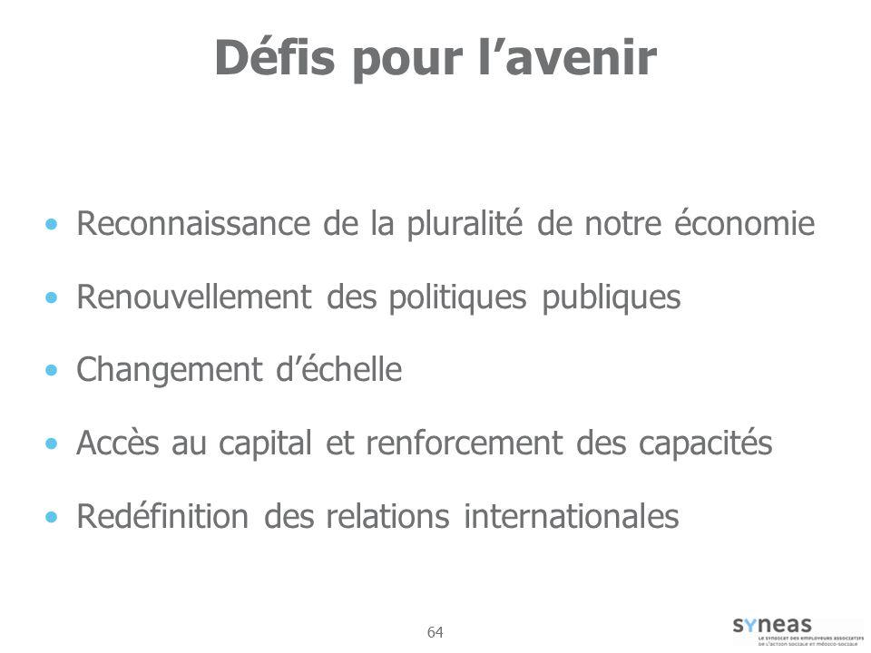 64 Défis pour lavenir Reconnaissance de la pluralité de notre économie Renouvellement des politiques publiques Changement déchelle Accès au capital et renforcement des capacités Redéfinition des relations internationales