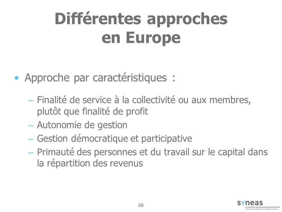 68 Différentes approches en Europe Approche par caractéristiques : – Finalité de service à la collectivité ou aux membres, plutôt que finalité de profit – Autonomie de gestion – Gestion démocratique et participative – Primauté des personnes et du travail sur le capital dans la répartition des revenus