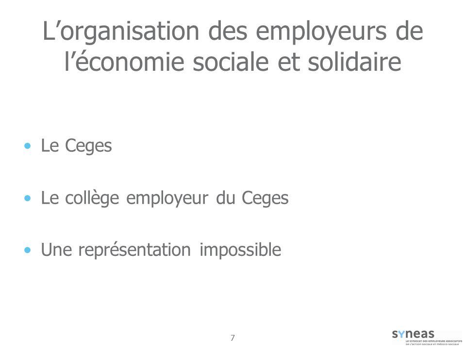 77 Lorganisation des employeurs de léconomie sociale et solidaire Le Ceges Le collège employeur du Ceges Une représentation impossible