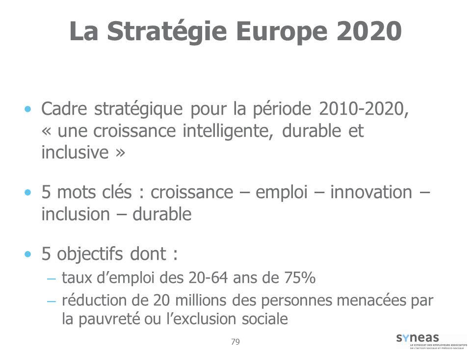 79 La Stratégie Europe 2020 Cadre stratégique pour la période 2010-2020, « une croissance intelligente, durable et inclusive » 5 mots clés : croissance – emploi – innovation – inclusion – durable 5 objectifs dont : – taux demploi des 20-64 ans de 75% – réduction de 20 millions des personnes menacées par la pauvreté ou lexclusion sociale