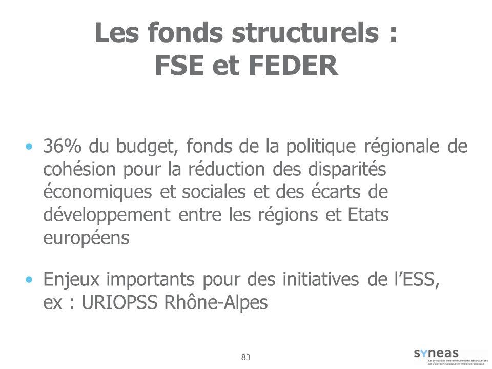 83 Les fonds structurels : FSE et FEDER 36% du budget, fonds de la politique régionale de cohésion pour la réduction des disparités économiques et sociales et des écarts de développement entre les régions et Etats européens Enjeux importants pour des initiatives de lESS, ex : URIOPSS Rhône-Alpes