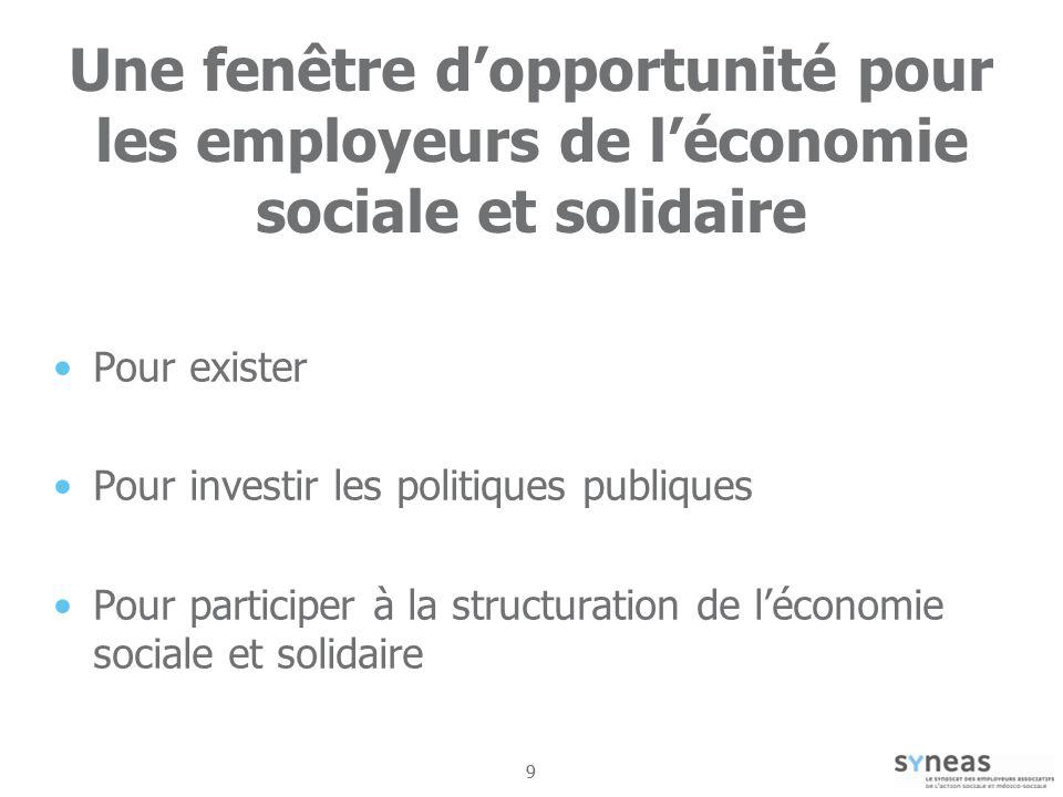 80 7 initiatives phares dont : – « Une Union pour linnovation » – « Une Plateforme européenne contre la pauvreté et lexclusion sociale ».