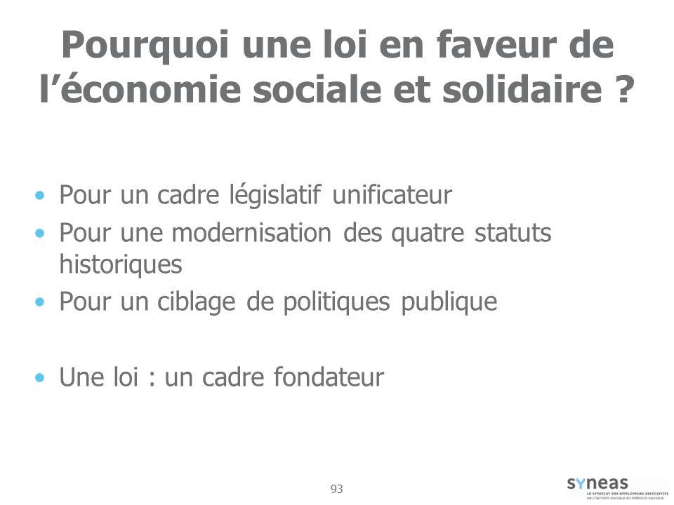 93 Pourquoi une loi en faveur de léconomie sociale et solidaire .