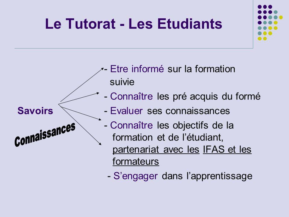 Le Tutorat - Les Etudiants - Etre informé sur la formation suivie - Connaître les pré acquis du formé Savoirs - Evaluer ses connaissances - Connaître