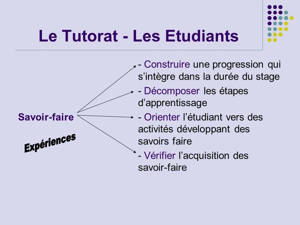 Le Tutorat - Les Etudiants - Construire une progression qui sintègre dans la durée du stage - Décomposer les étapes dapprentissage Savoir-faire- Orien