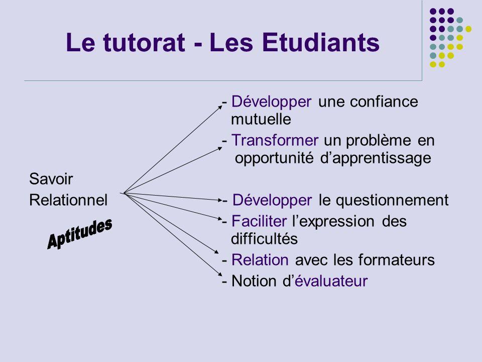 Le tutorat - Les Etudiants - Développer une confiance mutuelle - Transformer un problème en opportunité dapprentissage Savoir Relationnel - Développer