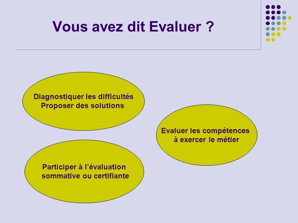 Vous avez dit Evaluer ? Diagnostiquer les difficultés Proposer des solutions Evaluer les compétences à exercer le métier Participer à lévaluation somm